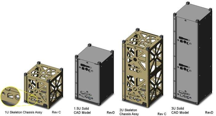 Units_of_Cubesat